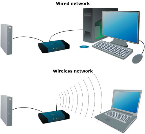 wired wireless net work service provider from vellore rh indiamart com Wired and Wireless Routers Together Wired and Wireless Bridge Connection