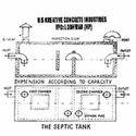 RCC Septic Tanks