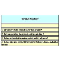 Schedule Feasibility