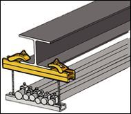 CADDY Strut-To-Beam System (Beam/Purlin)