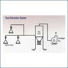 services industrial ventilation services dust extraction services