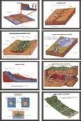 GEOMORPHOLOGY MODELS (GMI & II) Size 25x35cms