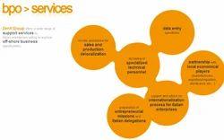 BPO- data entry services