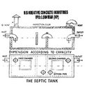 RCC Septic Tanks