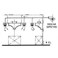 Kitchen Ventilation Systems | FMD Air Control | Manufacturer in ...