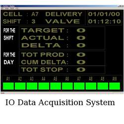 IO Data Acquisition System