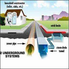 Sewage Amp Drainage System New India Sanitary Engineers