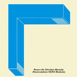 Recirculation Modules