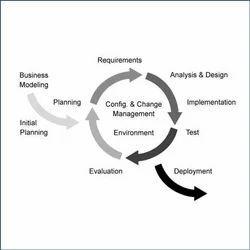 Requirement Analysis Design ATSI Technology Solution India Pvt - Requirement analysis